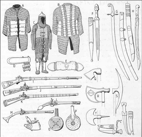 Üniforma ve Silahlar - www.turkosfer.com